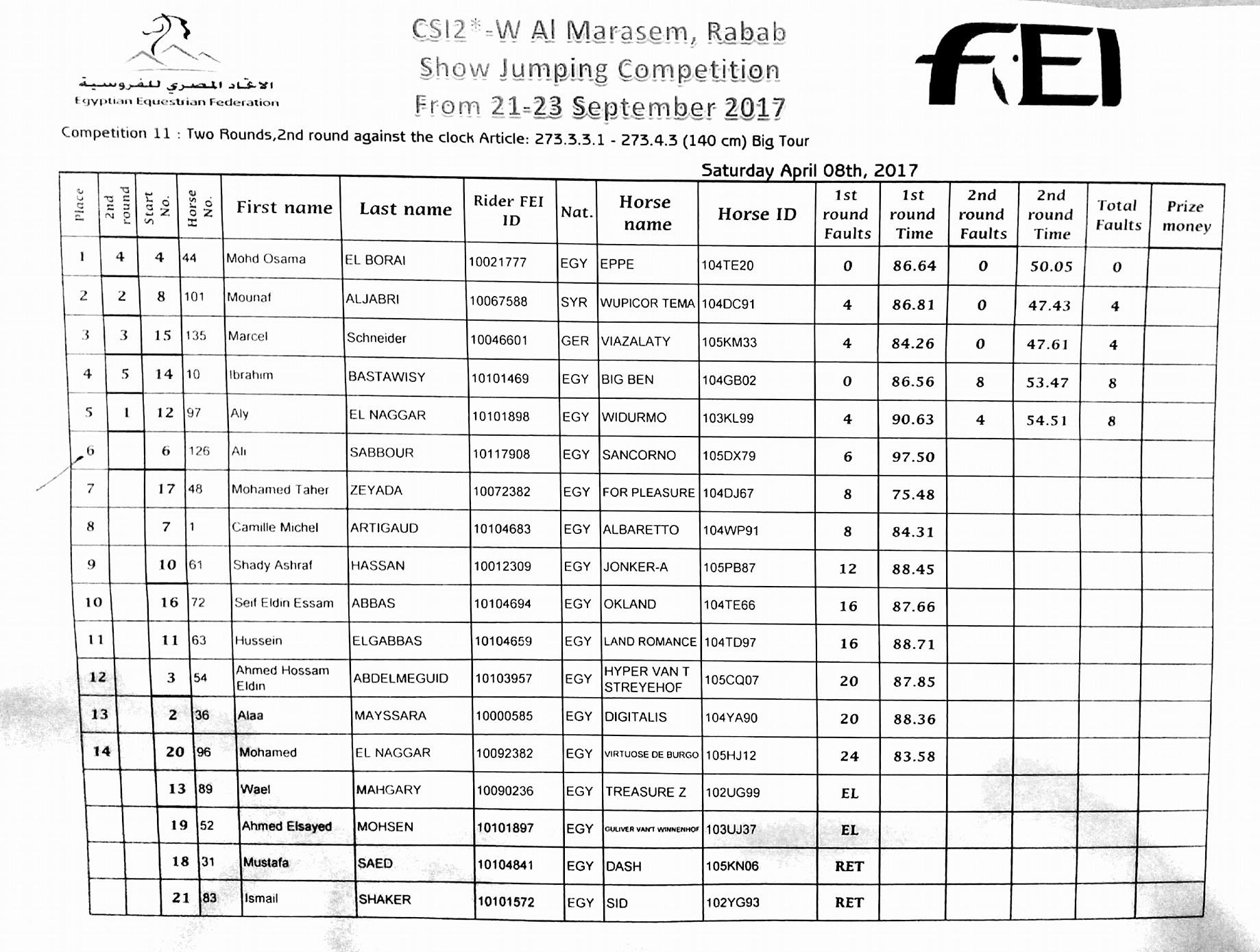 results-001111